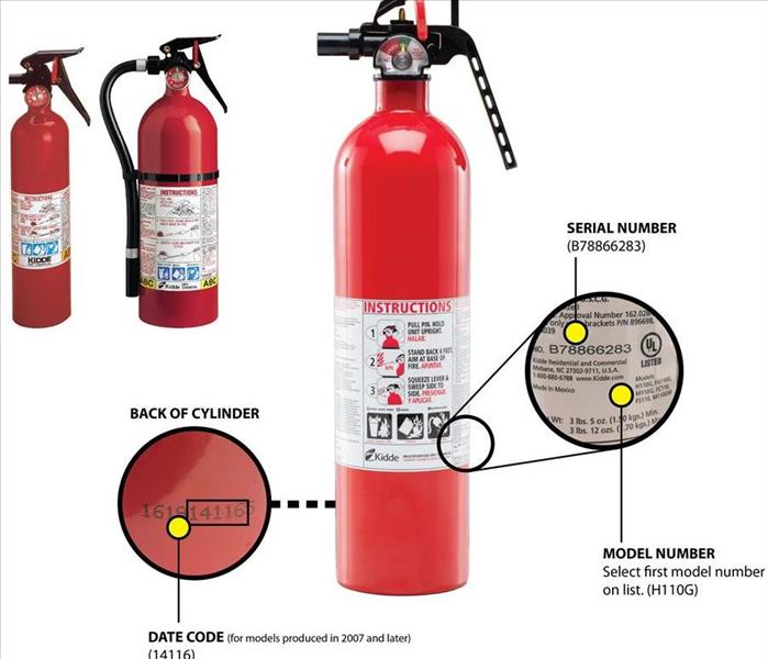 Community Massive Recall for Popular Kidde Fire Extinguisher